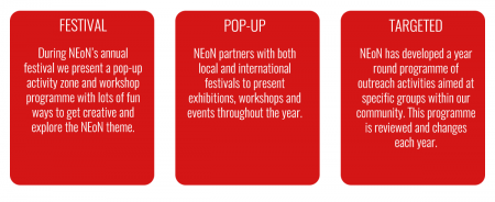 Three red rounded rectangle icons with white text that reads Festival- During NEoN's annual festival we present a pop-up activity zone and workshop programme with lots of fun ways to get creative and explore the NEoN theme. Pop-up- NEoN partners with both local and international festivals to present exhibitions, workshops and events throughout the year. Targeted- NEoN has developed a year round programme of outreach activities aimed at specific groups within our community. This programme is reviewed and changes each year.