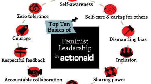 Thinking about feminist leadership