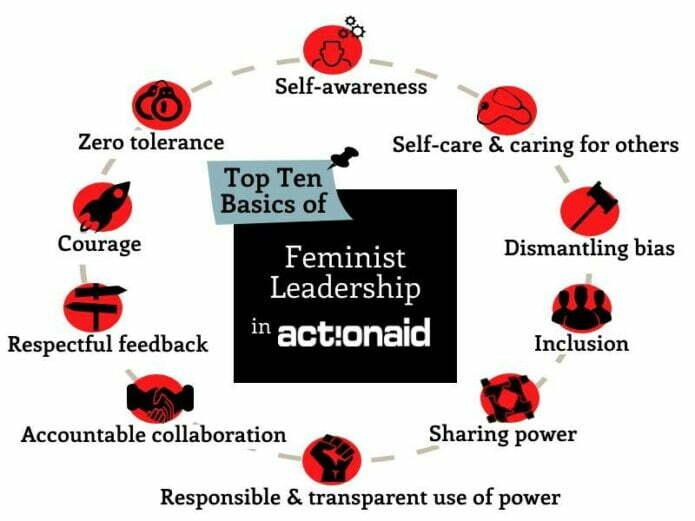 ActionAid's Ten Principles of Feminist Leadership